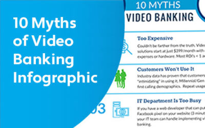 10 Myths of Video Banking Infographic